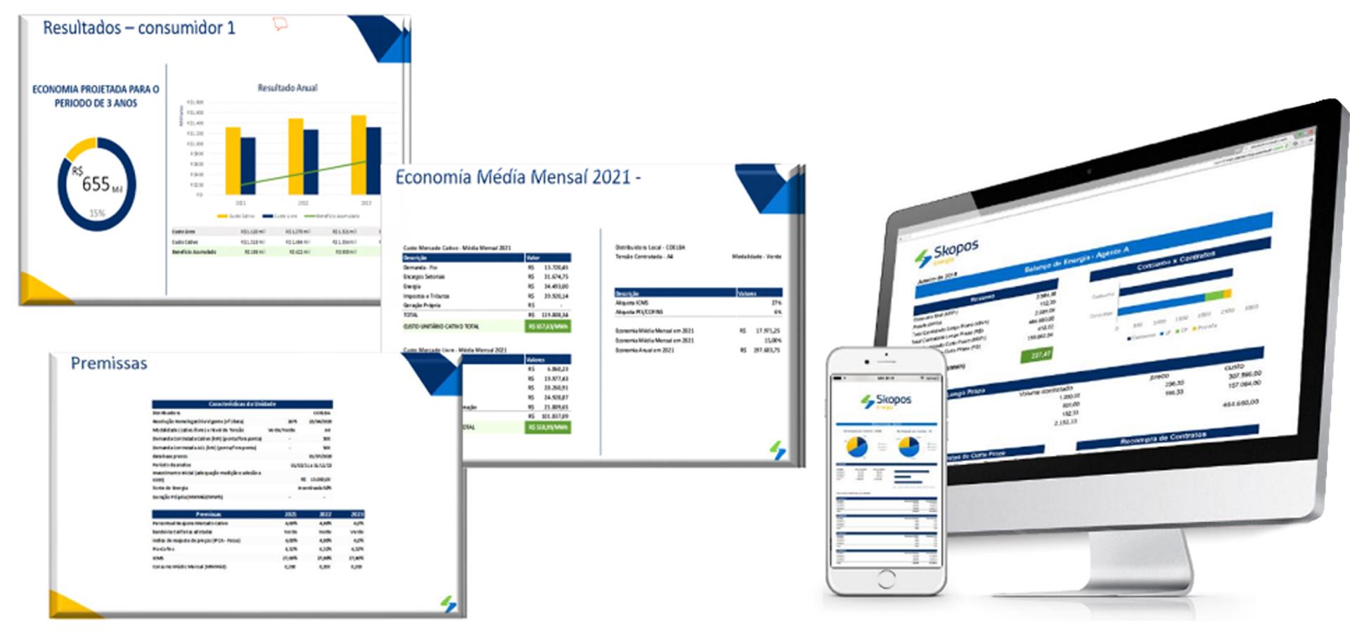 Analise de graficos da Skopos energia Inteligência de Mercado