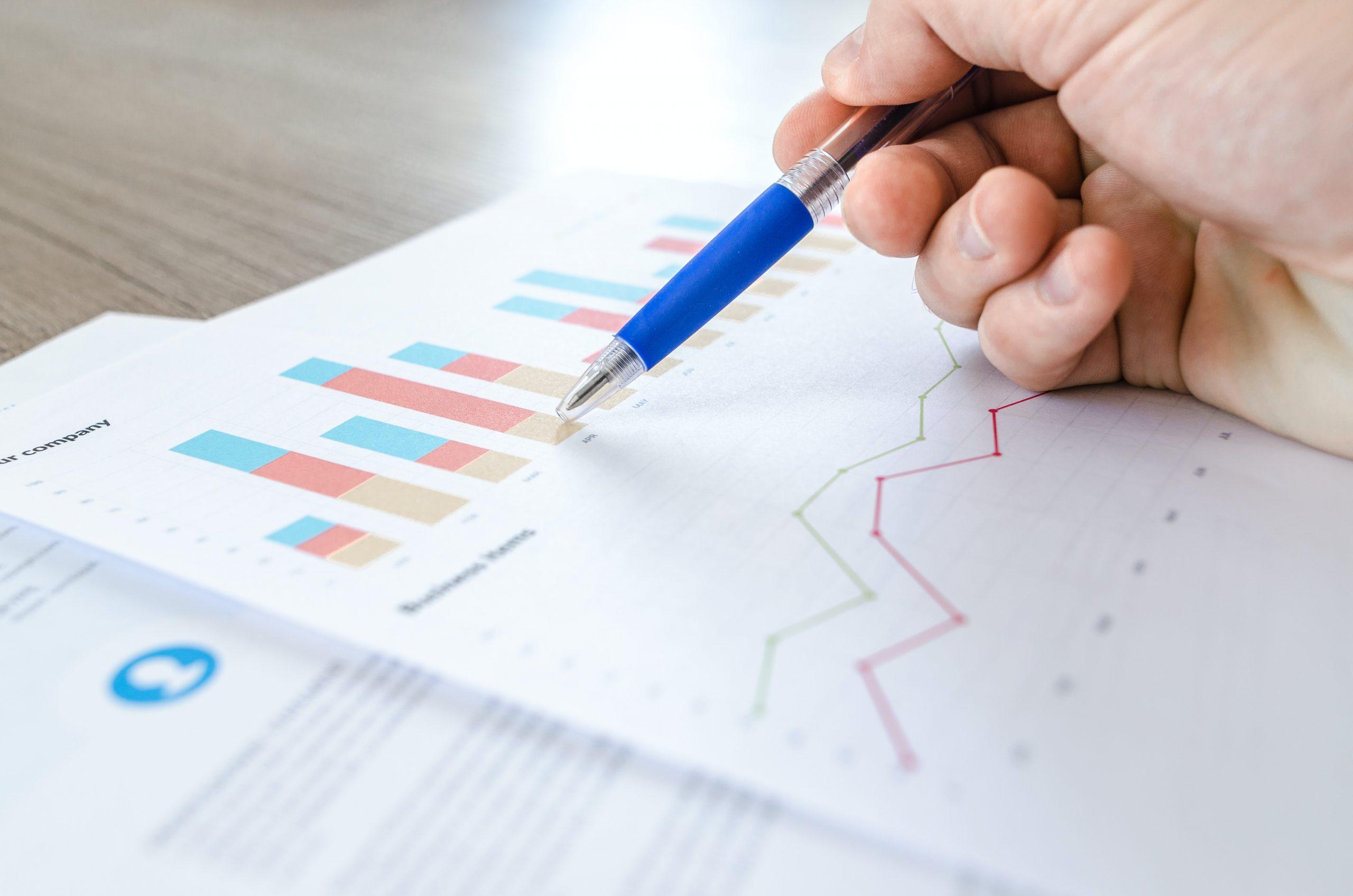Analise de Graficos Soluções Financeiras